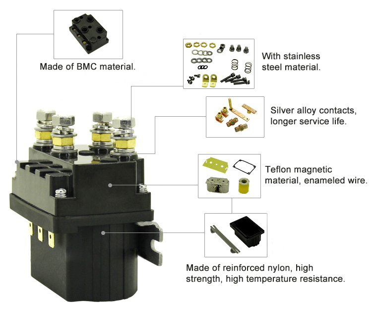 DC Magnetic Contactor Details